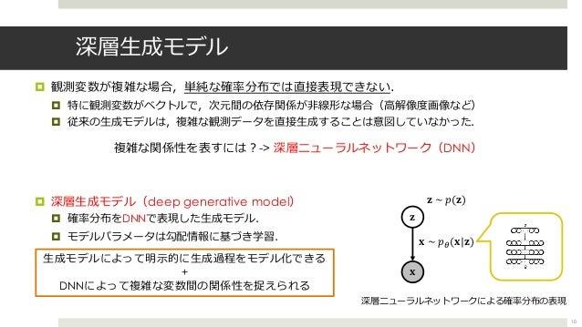 深層⽣成モデル ¤ 観測変数が複雑な場合,単純な確率分布では直接表現できない. ¤ 特に観測変数がベクトルで,次元間の依存関係が⾮線形な場合(⾼解像度画像など) ¤ 従来の⽣成モデルは,複雑な観測データを直接⽣成することは意図していなかった. ...