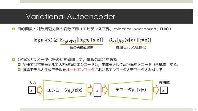 Variational Autoencoder ¤ ⽬的関数︓対数周辺尤度の変分下界(エビデンス下界,evidence lower bound︔ELBO) ¤ 分布のパラメータ化等の話を省略して,情報の流れを確認. ¤ VAEでは推論モデルで⼊...