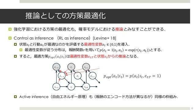 推論としての⽅策最適化 ¤ 強化学習における⽅策の最適化も,確率モデルにおける推論とみなすことができる. ¤ Control as Inference (RL as inference)[Levine+ 18] ¤ 状態2'と⾏動3'が最適なの...