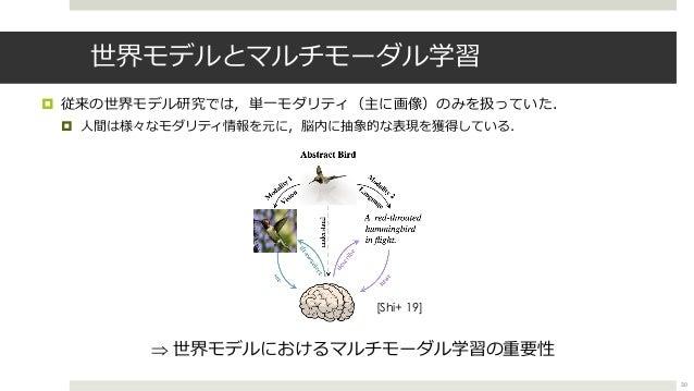 世界モデルとマルチモーダル学習 ¤ 従来の世界モデル研究では,単⼀モダリティ(主に画像)のみを扱っていた. ¤ ⼈間は様々なモダリティ情報を元に,脳内に抽象的な表現を獲得している. Þ 世界モデルにおけるマルチモーダル学習の重要性 [Shi+ ...