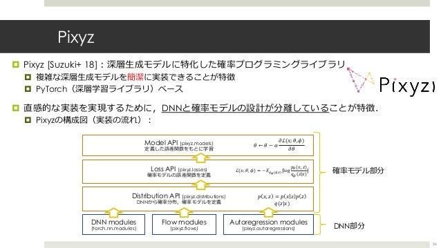 Pixyz ¤ Pixyz [Suzuki+ 18]︓深層⽣成モデルに特化した確率プログラミングライブラリ ¤ 複雑な深層⽣成モデルを簡潔に実装できることが特徴 ¤ PyTorch(深層学習ライブラリ)ベース ¤ 直感的な実装を実現するために,...