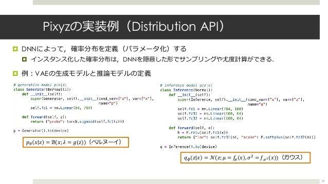¤ DNNによって,確率分布を定義(パラメータ化)する ¤ インスタンス化した確率分布は,DNNを隠蔽した形でサンプリングや尤度計算ができる. ¤ 例︓VAEの⽣成モデルと推論モデルの定義 Pixyzの実装例(Distribution API)...