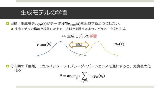 """⽣成モデルの学習 ¤ ⽬標︓⽣成モデル!!("""")がデータ分布!""""#$#("""")を近似するようにしたい. ¤ ⽣成モデルの構造を設計した上で,近似を実現するようにパラメータ*を選ぶ. => ⽣成モデルの学習 ¤ 分布間の「距離」にカルバック・ライブ..."""