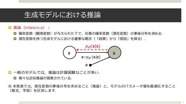 ⽣成モデルにおける推論 ¤ 推論(inference)︓ ¤ 確率変数(観測変数)が与えられた下で,任意の確率変数(潜在変数)の事後分布を求める. ¤ 潜在変数を持つ⽣成モデルにおける重要な概念(「結果」から「原因」を探る). ¤ ⼀般のモデル...