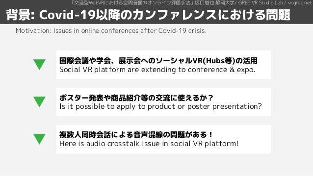 VRSJ2020「交流型WebVRにおける空間音響のオンライン評価手法」 Slide 2