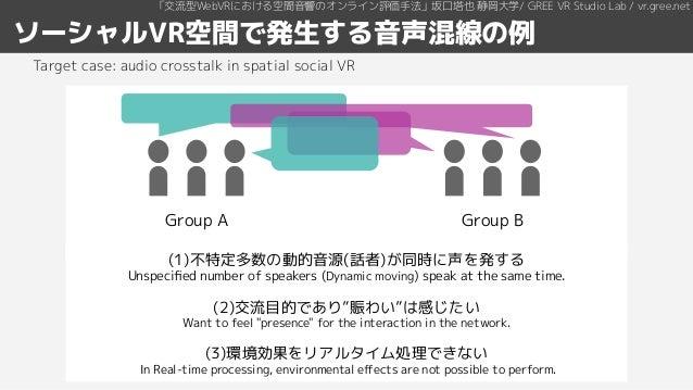 VRSJ2020「交流型WebVRにおける空間音響のオンライン評価手法」 Slide 3