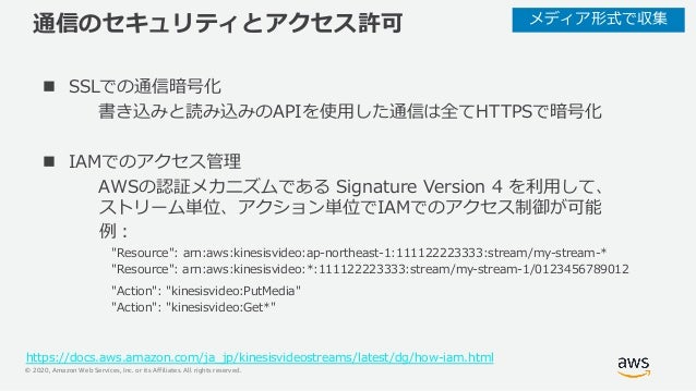 © 2020, Amazon Web Services, Inc. or its Affiliates. All rights reserved. 通信のセキュリティとアクセス許可 n SSLでの通信暗号化 書き込みと読み込みのAPIを使⽤した...