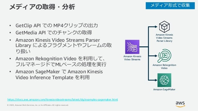 © 2020, Amazon Web Services, Inc. or its Affiliates. All rights reserved. メディアの取得・分析 • GetClip API での MP4クリップの出⼒ • GetMedi...