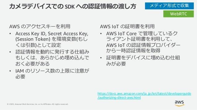 © 2020, Amazon Web Services, Inc. or its Affiliates. All rights reserved. カメラデバイスでの SDK への認証情報の渡し⽅ AWS のアクセスキーを利⽤ • Access...