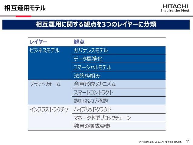 © Hitachi, Ltd. 2020. All rights reserved. 相互運用モデル 11 レイヤー 観点 ビジネスモデル ガバナンスモデル データ標準化 コマーシャルモデル 法的枠組み プラットフォーム 合意形成メカニズム ス...