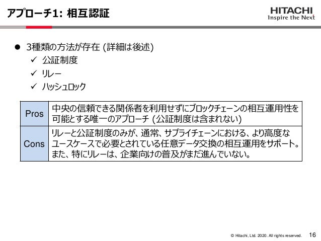© Hitachi, Ltd. 2020. All rights reserved. アプローチ1: 相互認証 16 ⚫ 3種類の方法が存在 (詳細は後述) ✓ 公証制度 ✓ リレー ✓ ハッシュロック Pros 中央の信頼できる関係者を利用せ...