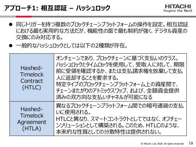 © Hitachi, Ltd. 2020. All rights reserved. アプローチ1: 相互認証 – ハッシュロック 19 ⚫ 同じトリガーを持つ複数のブロックチェーンプラットフォームの操作を設定。相互認証 における最も実用的な方...
