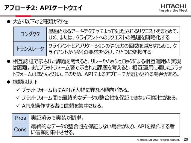 © Hitachi, Ltd. 2020. All rights reserved. アプローチ2: APIゲートウェイ 20 ⚫ 大きく以下の2種類が存在 ⚫ 相互認証で示された課題を考えると、リレーやハッシュロックによる相互運用の実現 は困...