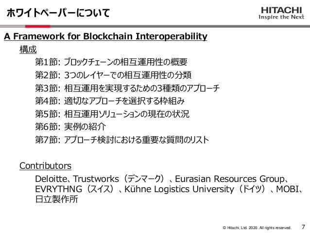 © Hitachi, Ltd. 2020. All rights reserved. ホワイトペーパーについて 7 A Framework for Blockchain Interoperability 構成 第1節: ブロックチェーンの相互運...