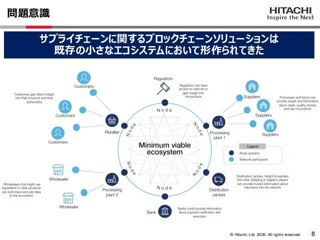 © Hitachi, Ltd. 2020. All rights reserved. 問題意識 8 サプライチェーンに関するブロックチェーンソリューションは 既存の小さなエコシステムにおいて形作られてきた