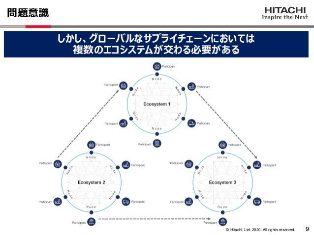 © Hitachi, Ltd. 2020. All rights reserved. 問題意識 9 しかし、グローバルなサプライチェーンにおいては 複数のエコシステムが交わる必要がある