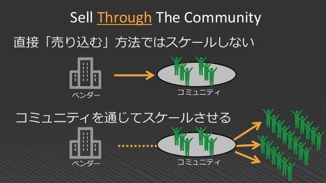 Sell Through The Community 直接「売り込む」方法ではスケールしない コミュニティを通じてスケールさせる ベンダー コミュニティ ベンダー コミュニティ