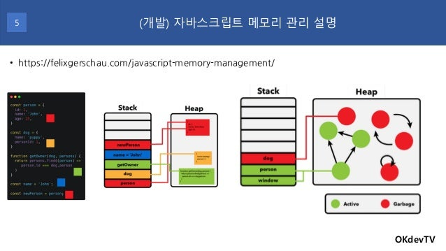 OKdevTV (개발) 자바스크립트 메모리 관리 설명5 • https://felixgerschau.com/javascript-memory-management/