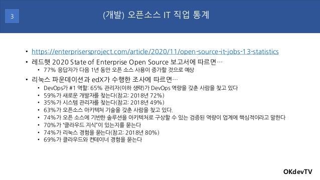 • https://enterprisersproject.com/article/2020/11/open-source-it-jobs-13-statistics • 레드햇 2020 State of Enterprise Open So...