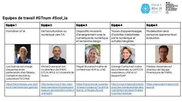 Equipe 1 : Formation à l'IA L'équipe de travail T1 « Formation à l'IA » est coordonnée par Luis Galindo, chargé d'expertis...