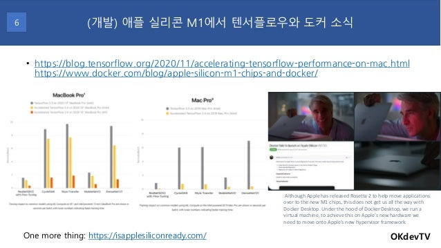 • https://blog.tensorflow.org/2020/11/accelerating-tensorflow-performance-on-mac.html https://www.docker.com/blog/apple-si...