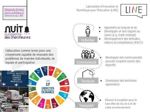 1 Laboratoire d'Innovation et Numérique pour l'Education (LINE)Margarida.Romero @univ-cotedazur.fr Directrice du LINE ● Ap...