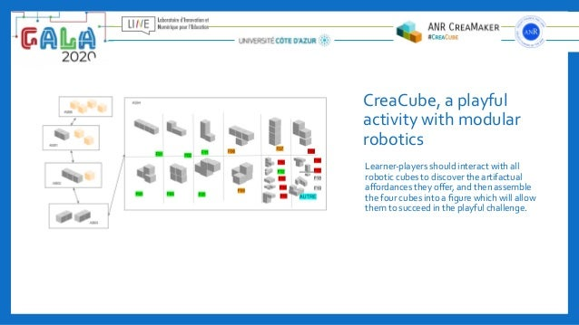 CreaCube, a playful activity with modular robotics Learner-players should interact with all robotic cubes to discover the ...