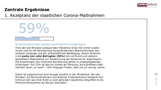 Zentrale Ergebnisse 1. Akzeptanz der staatlichen Corona-Maßnahmen 09.12.2020 12 Krisenmaßnahmen werden mehrheitlich mitget...