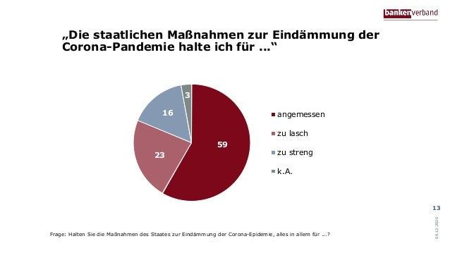 """""""Die staatlichen Maßnahmen zur Eindämmung der Corona-Pandemie halte ich für ..."""" 09.12.2020 13 59 23 16 3 angemessen zu la..."""