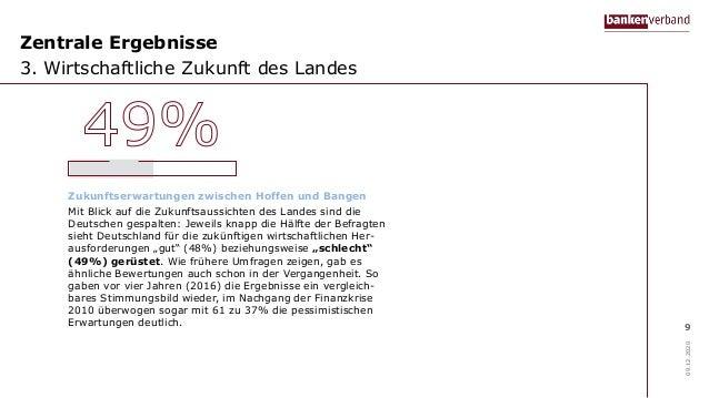 Zentrale Ergebnisse 3. Wirtschaftliche Zukunft des Landes 09.12.2020 9 Zukunftserwartungen zwischen Hoffen und Bangen Mit ...