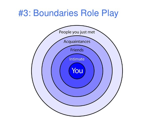 #3: Boundaries Role Play