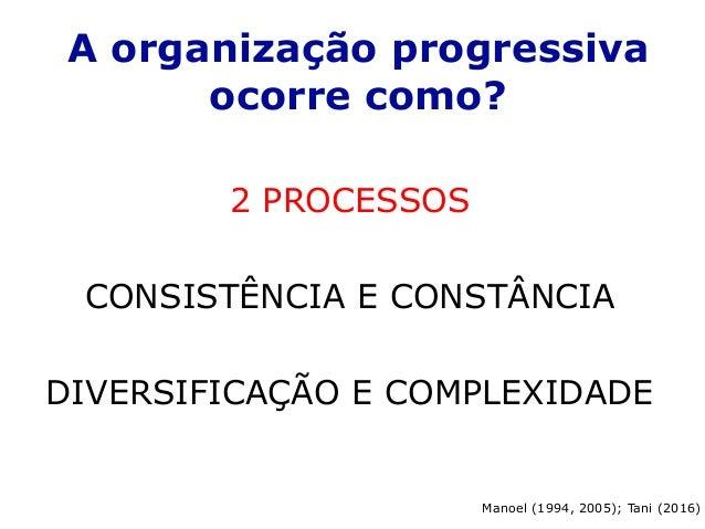 A organização progressiva ocorre como? Manoel (1994, 2005); Tani (2016) 2 PROCESSOS CONSISTÊNCIA E CONSTÂNCIA DIVERSIFICAÇ...
