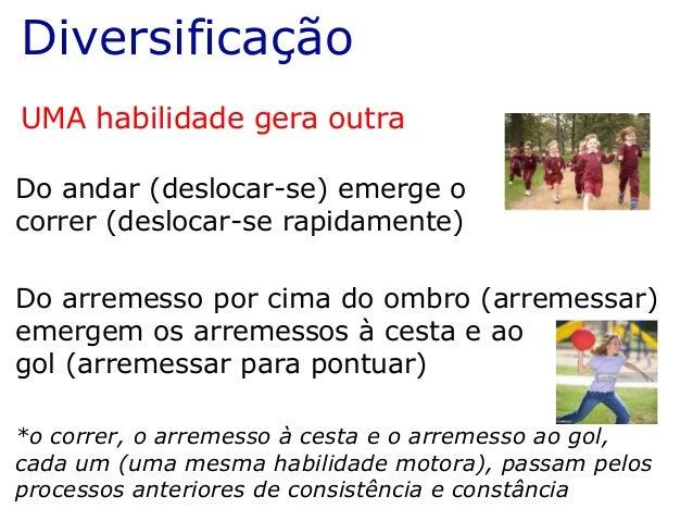 Diversificação UMA habilidade gera outra Do andar (deslocar-se) emerge o correr (deslocar-se rapidamente) Do arremesso por...