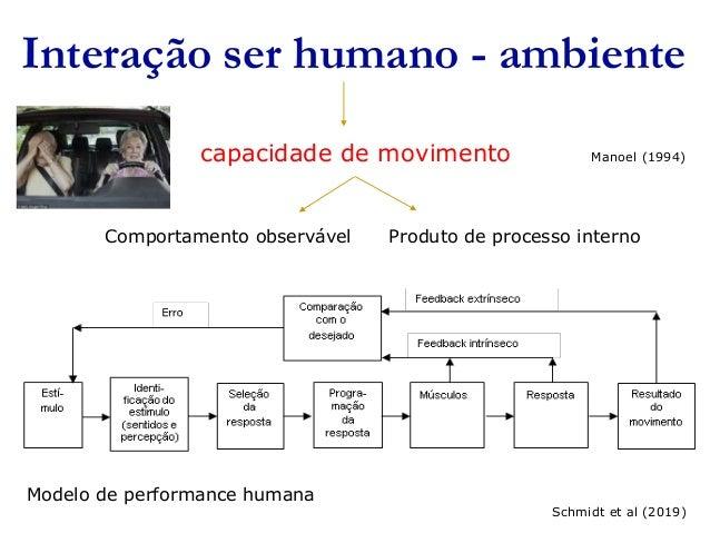 Interação ser humano - ambiente Comportamento observável Produto de processo interno Manoel (1994)capacidade de movimento ...