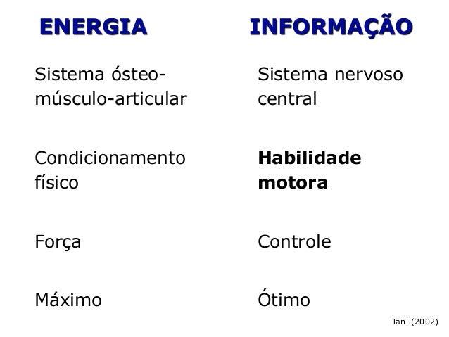 ENERGIA INFORMAÇÃO Sistema ósteo- músculo-articular Condicionamento físico Força Máximo Sistema nervoso central Habilidade...