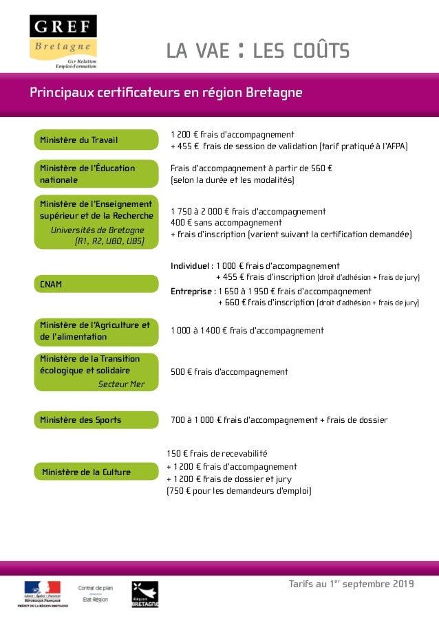 la vae : les coûts Principaux certificateurs en région Bretagne Ministère du Travail 1200€ frais d'accompagnement + 455 ...