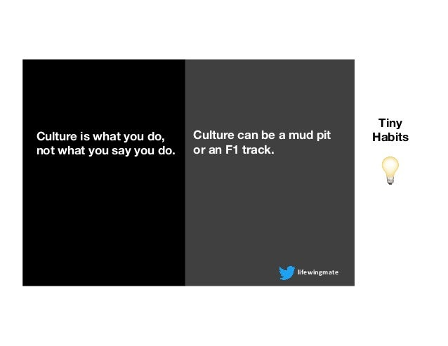 What We Know The best ________ doesn't always win 📼 Culture eats strategy for _________. 🍳🥓 Westrum 💡