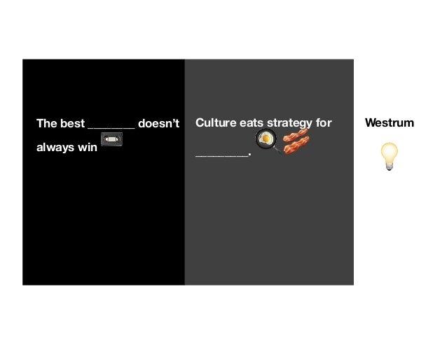 15 Alignment Autonomy 💬 😎 🤓 🤩 🤩 🤩 🤩 🤩 🤩💡💡💡 🤩🤩🤩🤩💡💡 LOW HIGH HIGH Key 😎 Sr Management 🤓 IT Leaders 🤩 Team Members 💬 😎 🤓 🤩 🤩 ...