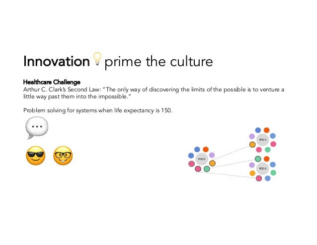 Innovation 💡prime the culture Get ___ ready future unknown action/methodfor by Quantum Internet Alliance hackathon to expl...