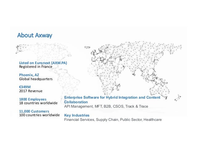 axway.com Leverage change with Axway. Or disrupt it. 2011 2012 2013 2014 2014 2016 Increasing Business visibility Unifying...