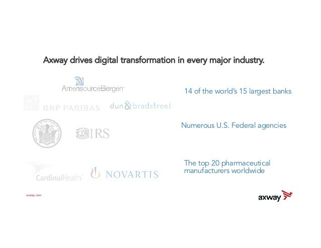 axway.com ü Benefit from a company with a long history of innovation in data integration technology ü Speed integration to...