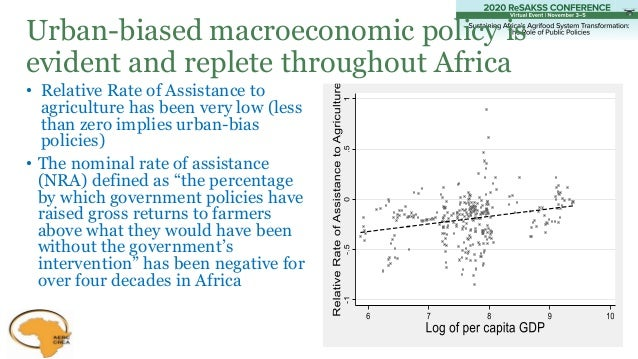 Urban-biased macroeconomic policy is evident and replete throughout Africa • Relative Rate of Assistance to agriculture ha...