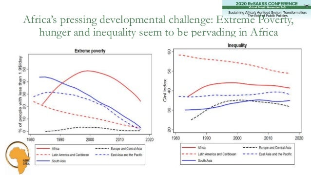 Africa's pressing developmental challenge: Extreme Poverty, hunger and inequality seem to be pervading in Africa