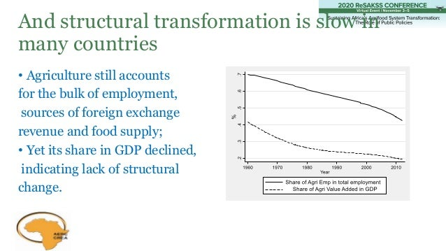 And structural transformation is slow in many countries • Agriculture still accounts for the bulk of employment, sources o...