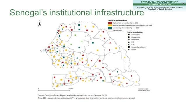 Senegal's institutional infrastructure