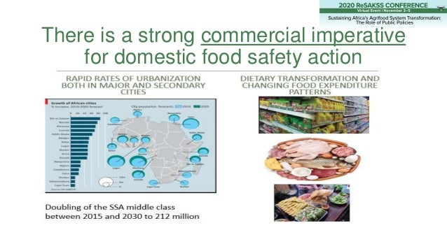 There is a strong commercial imperative for domestic food safety action
