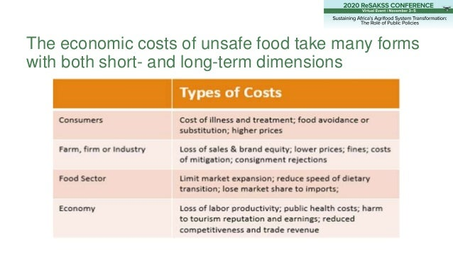 The economic costs of unsafe food take many forms with both short- and long-term dimensions