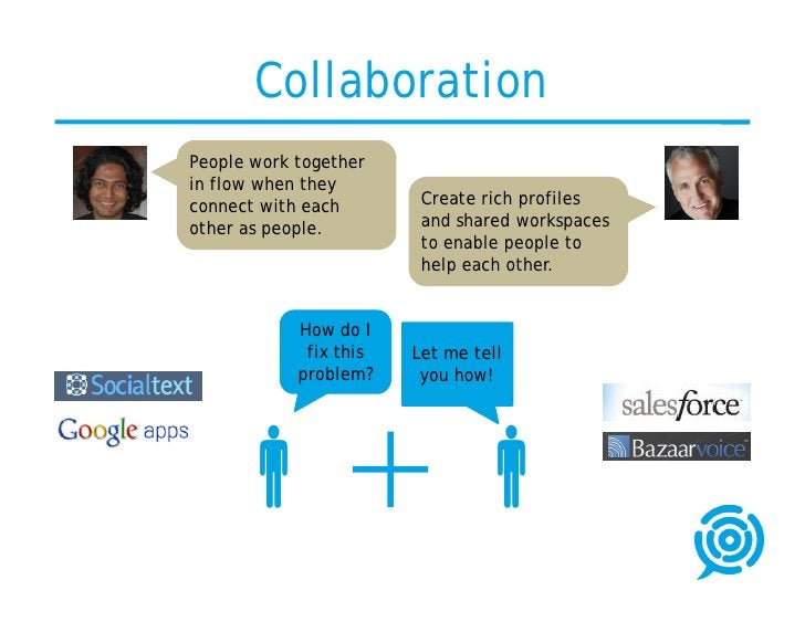 Collaboration People work together in flow when they connect with each        Create rich profiles other as people.       ...