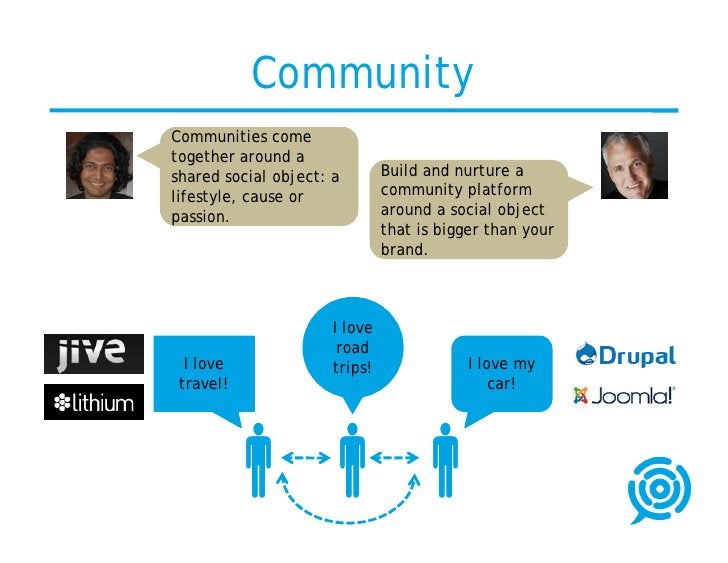 Community Communities come together around a shared social object: a        Build and nurture a lifestyle, cause or       ...