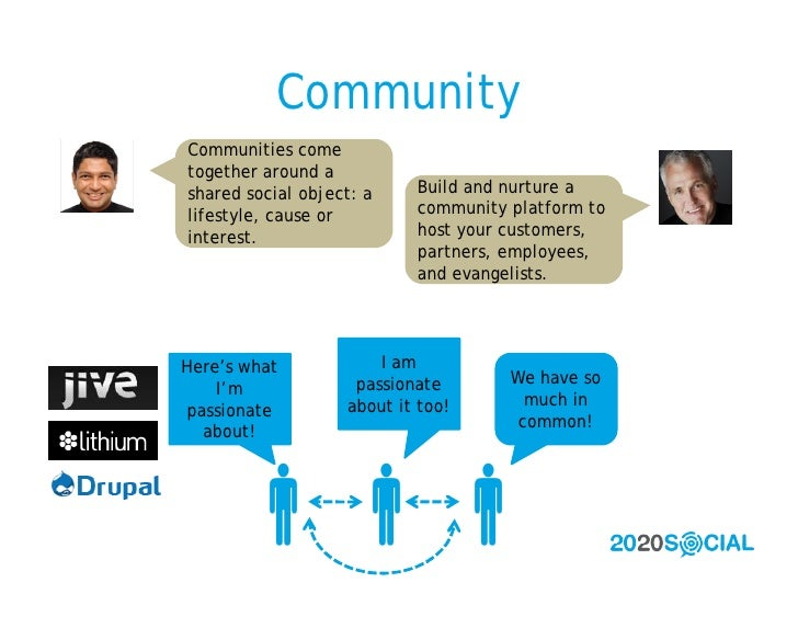 Community Communities come together around a shared social object: a    Build and nurture a lifestyle, cause or        com...